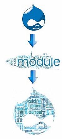 drupal framework modulaire